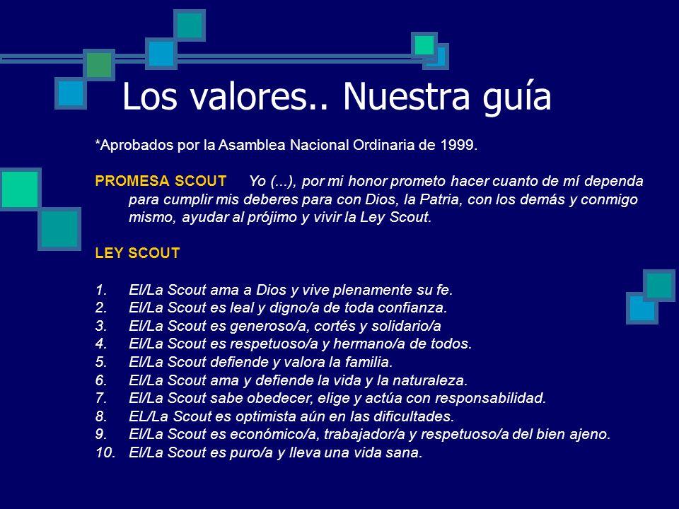 Los valores.. Nuestra guía *Aprobados por la Asamblea Nacional Ordinaria de 1999.