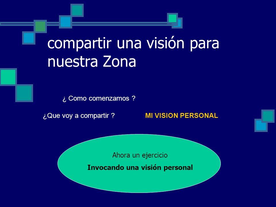 compartir una visión para nuestra Zona ¿ Como comenzamos .