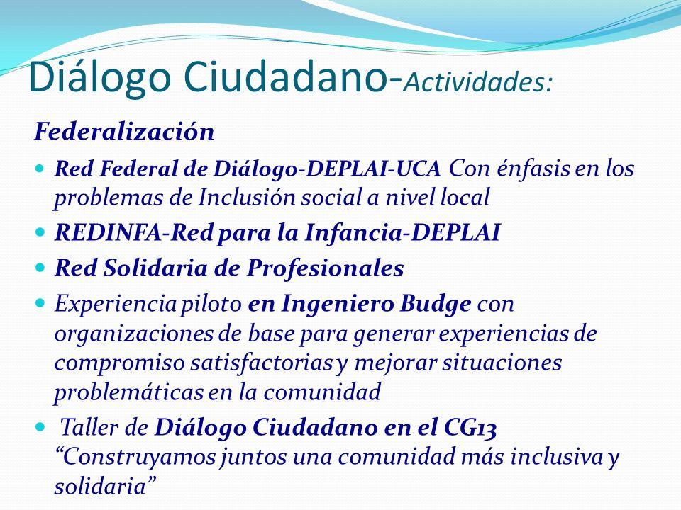 Diálogo Ciudadano- Actividades: Federalización Red Federal de Diálogo-DEPLAI-UCA Con énfasis en los problemas de Inclusión social a nivel local REDINF