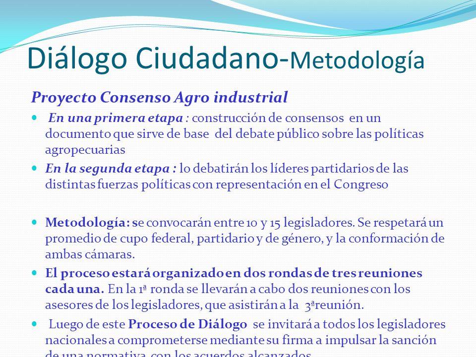Diálogo Ciudadano- Metodología Proyecto Consenso Agro industrial En una primera etapa : construcción de consensos en un documento que sirve de base de
