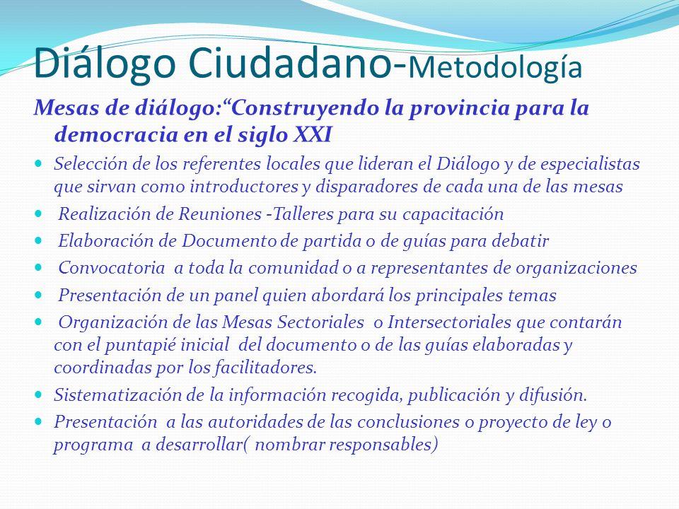 Diálogo Ciudadano- Metodología Mesas de diálogo:Construyendo la provincia para la democracia en el siglo XXI Selección de los referentes locales que l