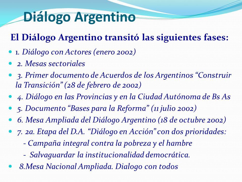 Diálogo Argentino El Diálogo Argentino transitó las siguientes fases: 1. Diálogo con Actores (enero 2002) 2. Mesas sectoriales 3. Primer documento de