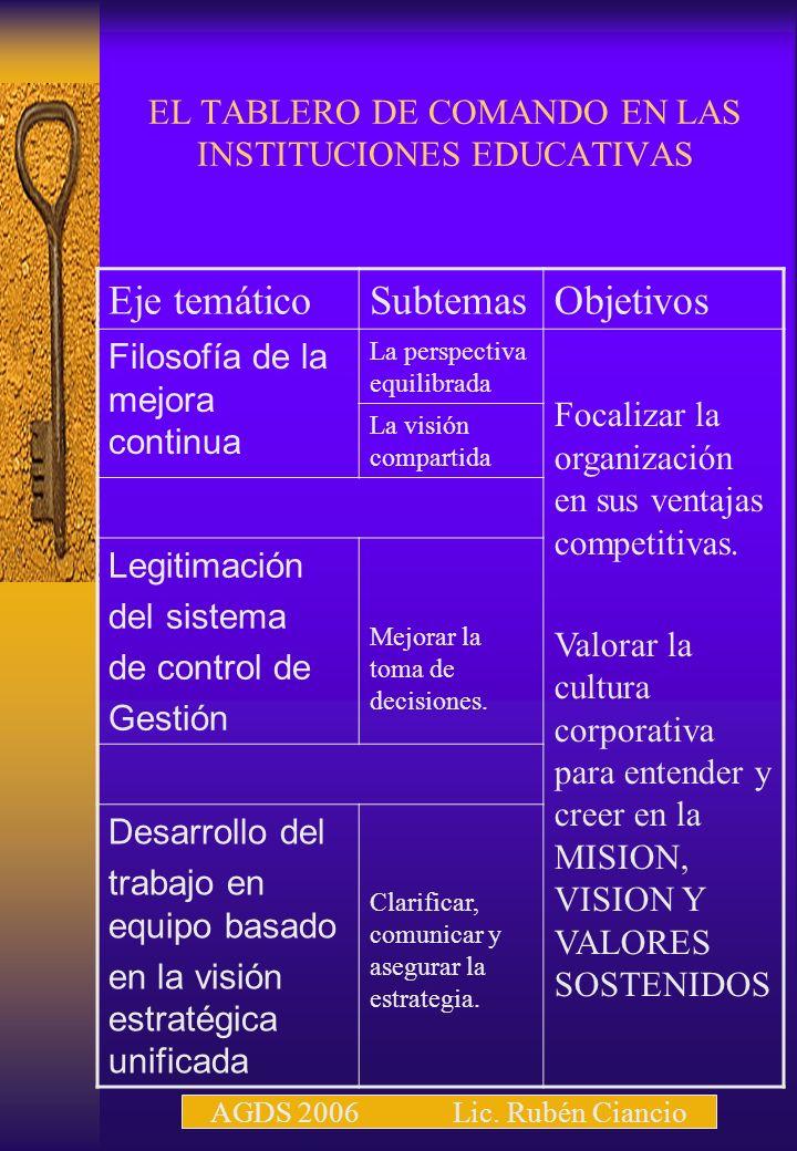 Conceptos básicos.Factores claves de éxito.