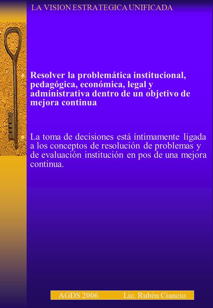AGDS 2006 Lic. Rubén Ciancio
