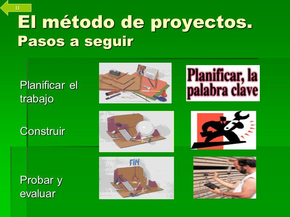 El método de proyectos. Pasos a seguir Planificar el trabajo Construir Probar y evaluar 11