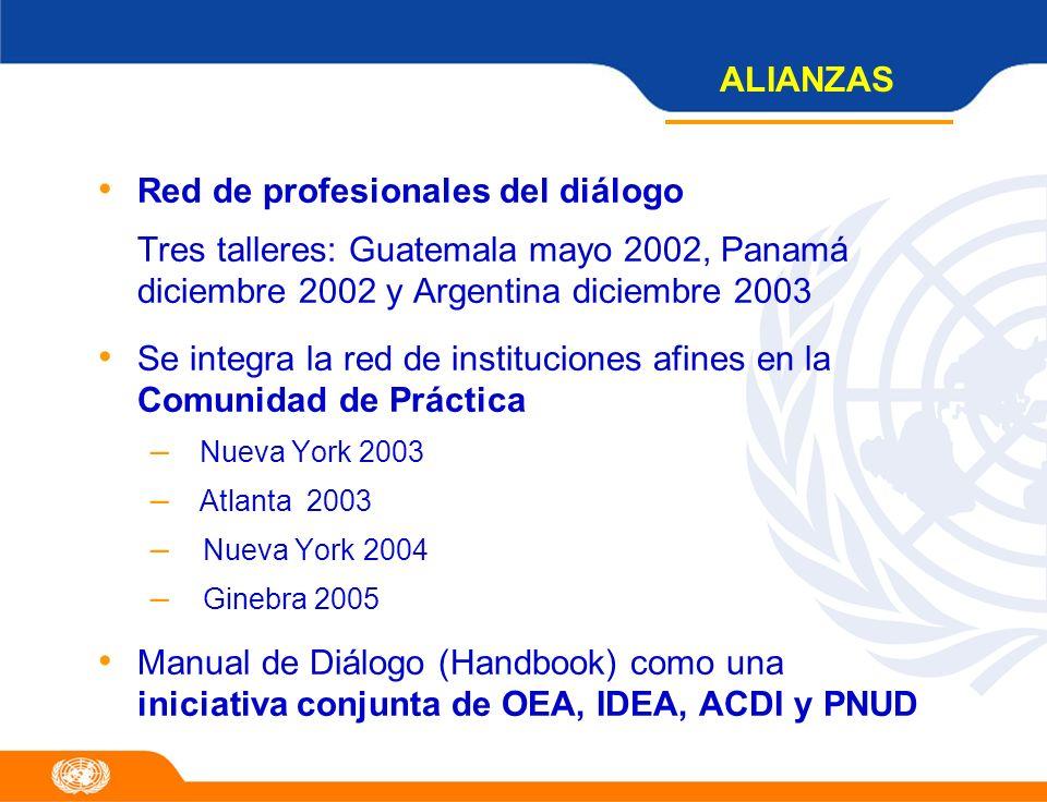 Red de profesionales del diálogo Tres talleres: Guatemala mayo 2002, Panamá diciembre 2002 y Argentina diciembre 2003 Se integra la red de institucion