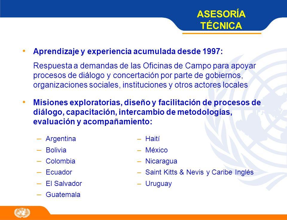 Aprendizaje y experiencia acumulada desde 1997: Respuesta a demandas de las Oficinas de Campo para apoyar procesos de diálogo y concertación por parte
