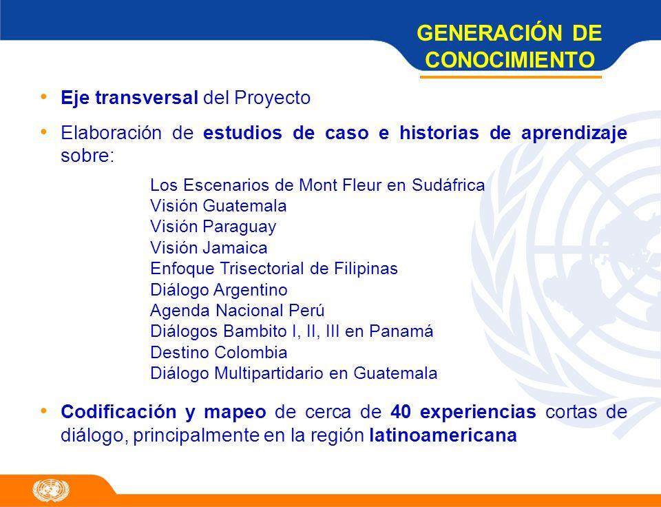 Con insumos de la Red de Profesionales del Diálogo, se elaboró una tipología de diálogo basada en contextos y resultados que contribuyó a delimitar el campo de estudio Se desarrollaron lineamientos metodológicos para recuperar nuevas experiencias y estudios de caso 3 talleres de aprendizaje que reunieron a alrededor de 65 profesionales del diálogo para desarrollar conceptos y herramientas prácticas para el diálogo democrático Guatemala:mayo 2002 Panamá: diciembre 2002 Buenos Aires: diciembre 2003