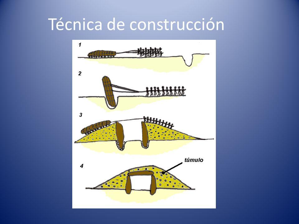 Técnica de construcción