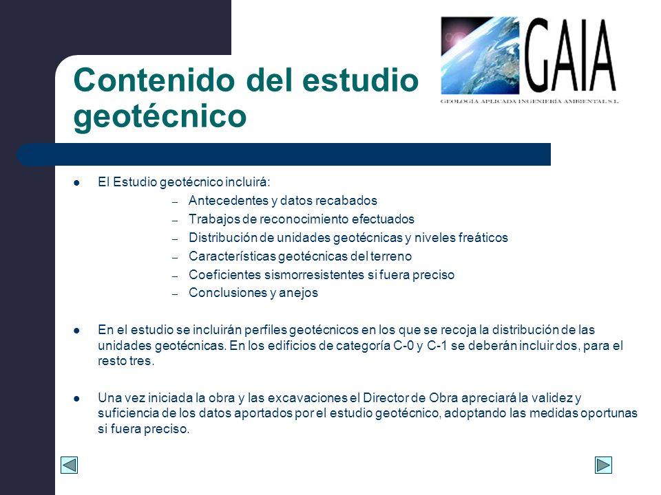 Contenido del estudio geotécnico El Estudio geotécnico incluirá: – Antecedentes y datos recabados – Trabajos de reconocimiento efectuados – Distribuci