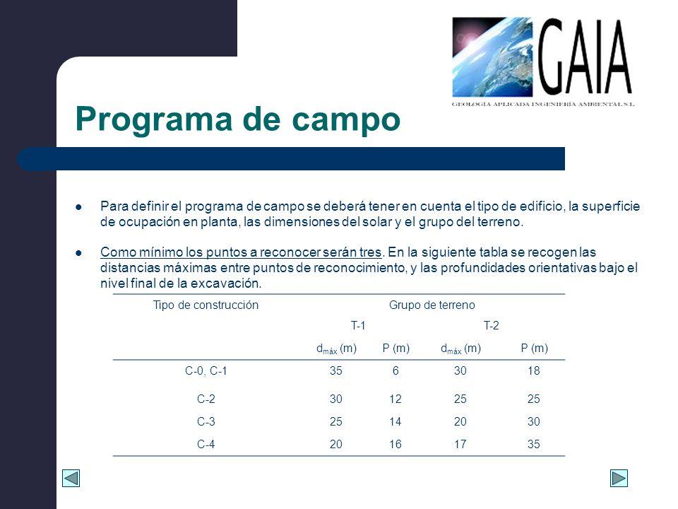 Programa de campo Para definir el programa de campo se deberá tener en cuenta el tipo de edificio, la superficie de ocupación en planta, las dimension