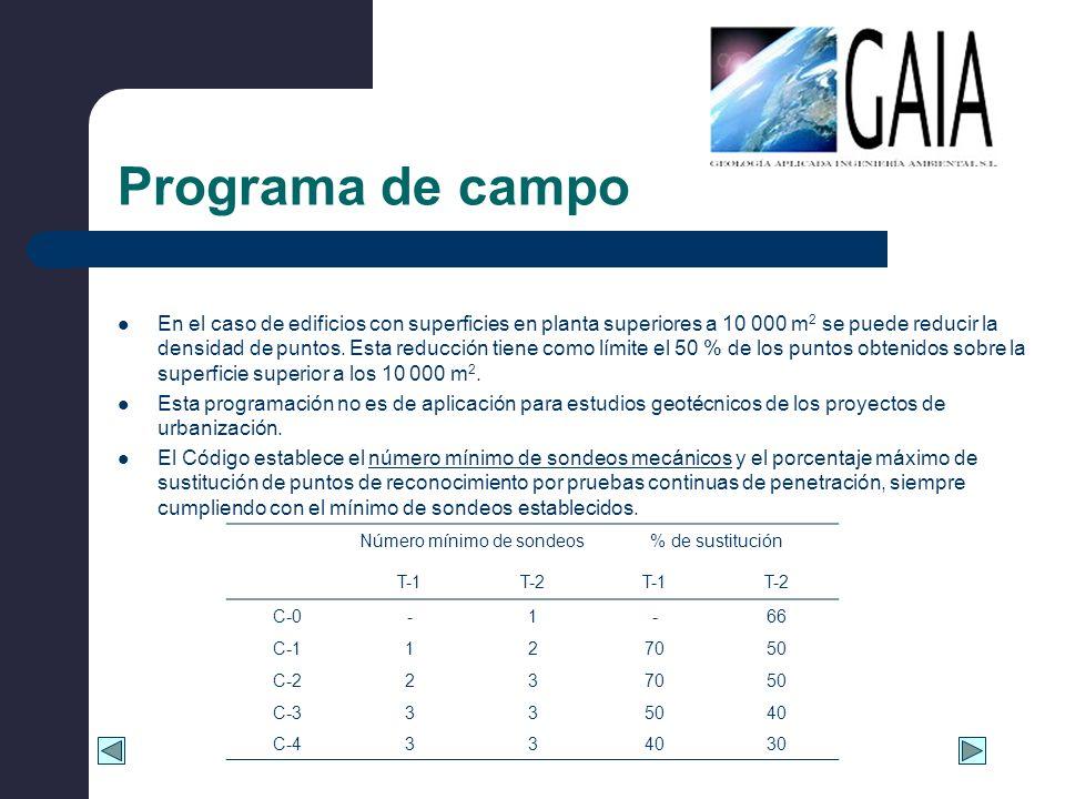 Programa de campo En el caso de edificios con superficies en planta superiores a 10 000 m 2 se puede reducir la densidad de puntos. Esta reducción tie