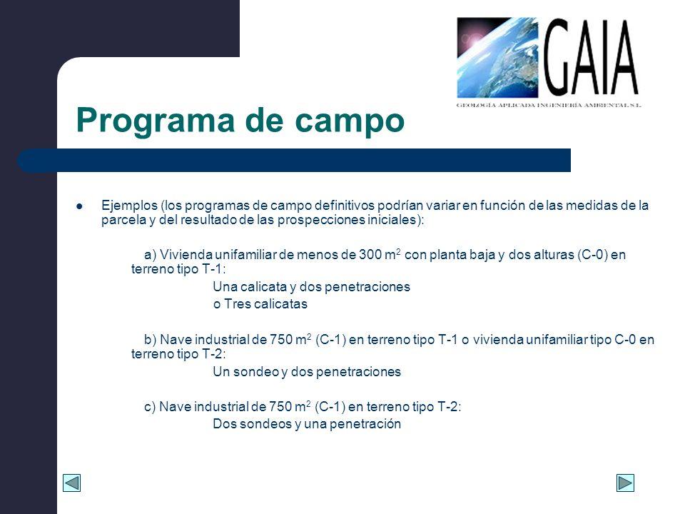 Programa de campo Ejemplos (los programas de campo definitivos podrían variar en función de las medidas de la parcela y del resultado de las prospecci