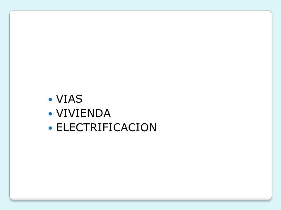 VIAS VIVIENDA ELECTRIFICACION