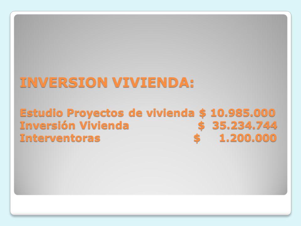 INVERSION VIVIENDA: Estudio Proyectos de vivienda $ 10.985.000 Inversión Vivienda $ 35.234.744 Interventoras $ 1.200.000