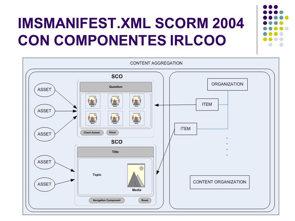 IMSMANIFEST.XML SCORM 2004 CON COMPONENTES IRLCOO