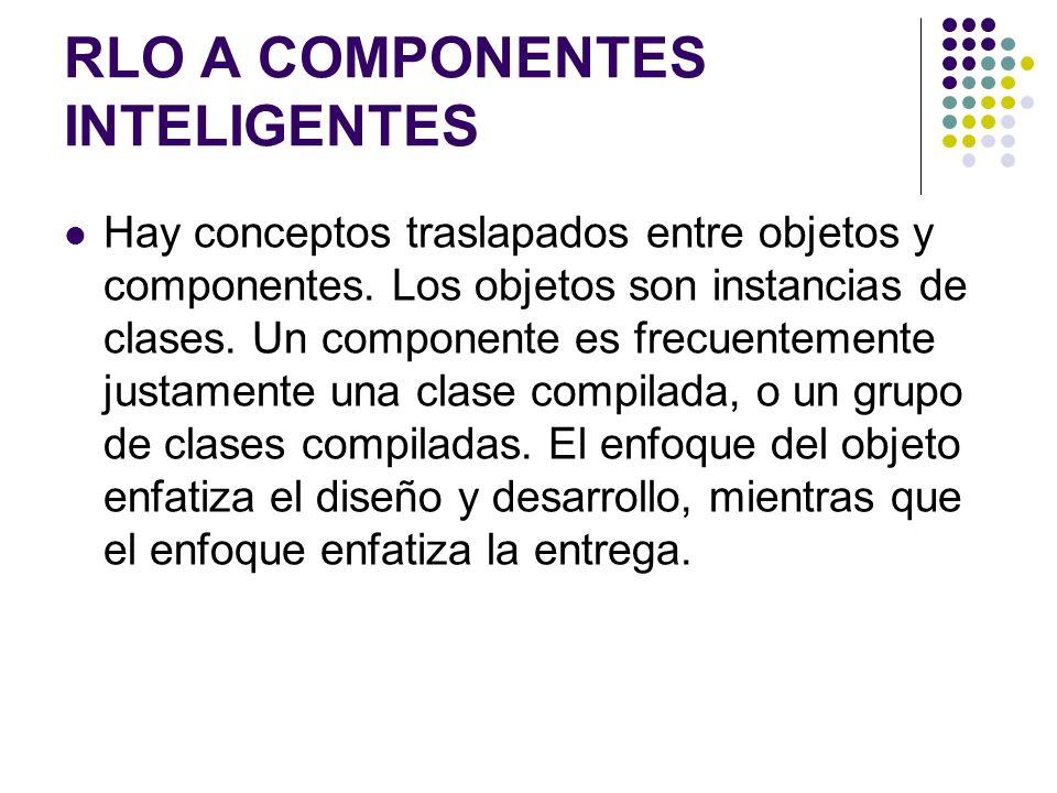 RLO A COMPONENTES INTELIGENTES Hay conceptos traslapados entre objetos y componentes.