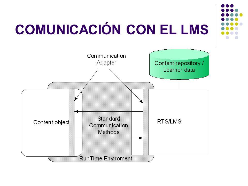 COMUNICACIÓN CON EL LMS