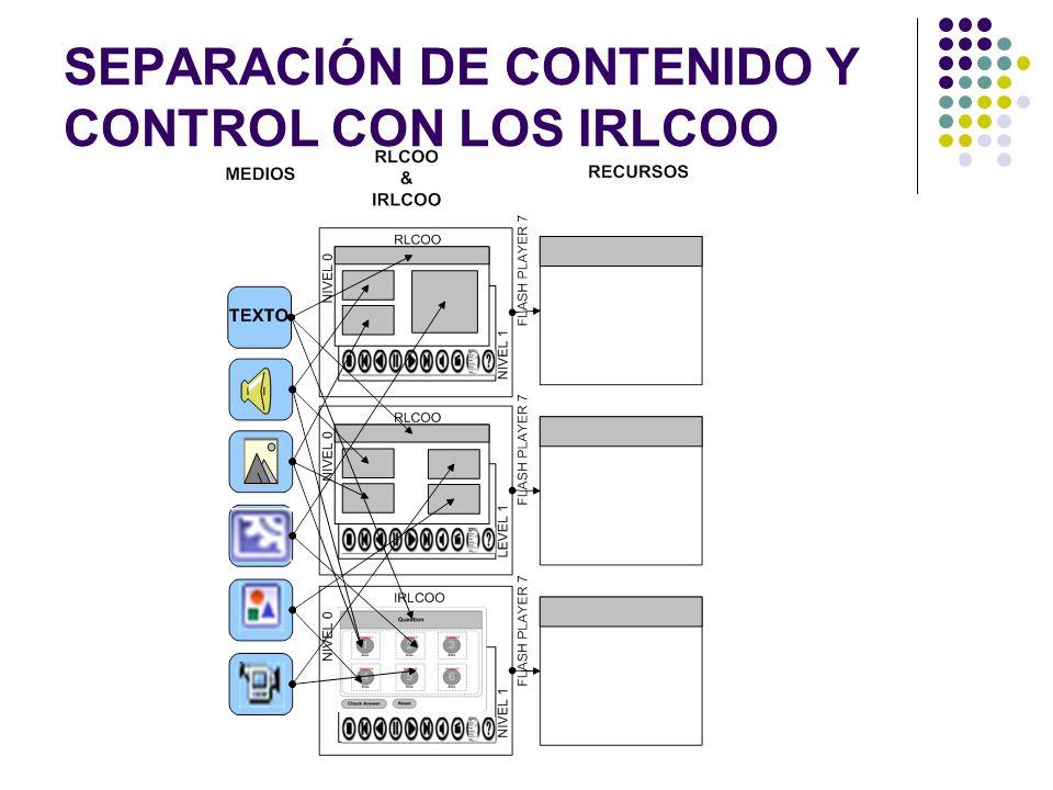 SEPARACIÓN DE CONTENIDO Y CONTROL CON LOS IRLCOO