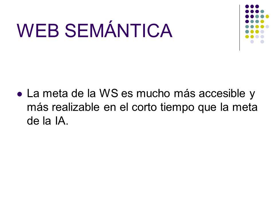 WEB SEMÁNTICA La meta de la WS es mucho más accesible y más realizable en el corto tiempo que la meta de la IA.