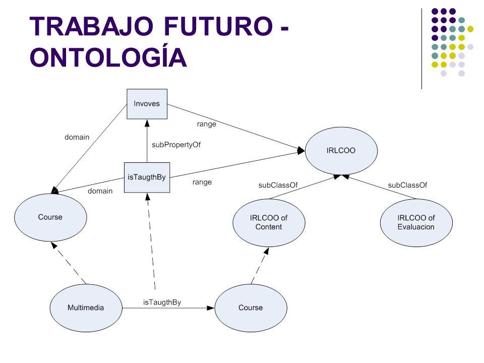TRABAJO FUTURO - ONTOLOGÍA