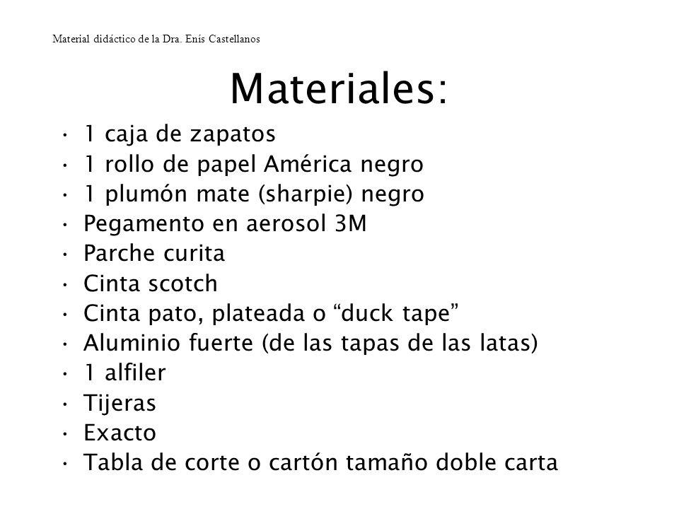 Materiales: 1 caja de zapatos 1 rollo de papel América negro 1 plumón mate (sharpie) negro Pegamento en aerosol 3M Parche curita Cinta scotch Cinta pa