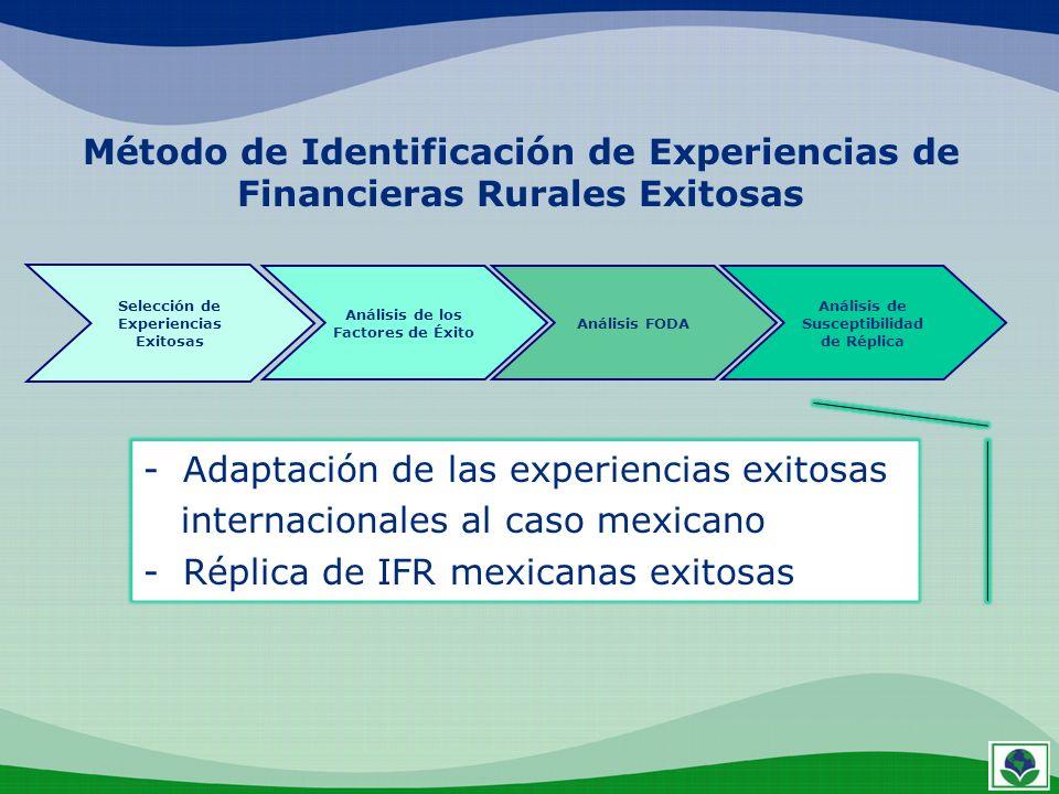 -Adaptación de las experiencias exitosas internacionales al caso mexicano -Réplica de IFR mexicanas exitosas Método de Identificación de Experiencias