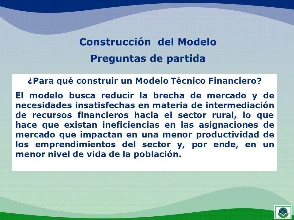 ¿Para qué construir un Modelo Técnico Financiero? El modelo busca reducir la brecha de mercado y de necesidades insatisfechas en materia de intermedia
