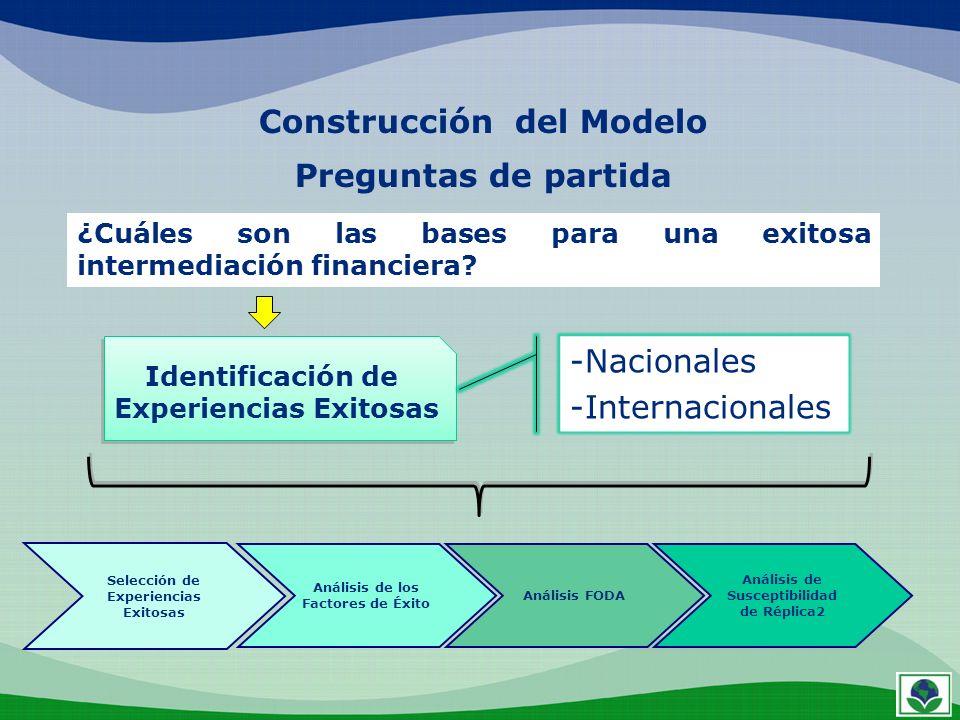 ¿Cuáles son las bases para una exitosa intermediación financiera? Identificación de Experiencias Exitosas Identificación de Experiencias Exitosas -Nac