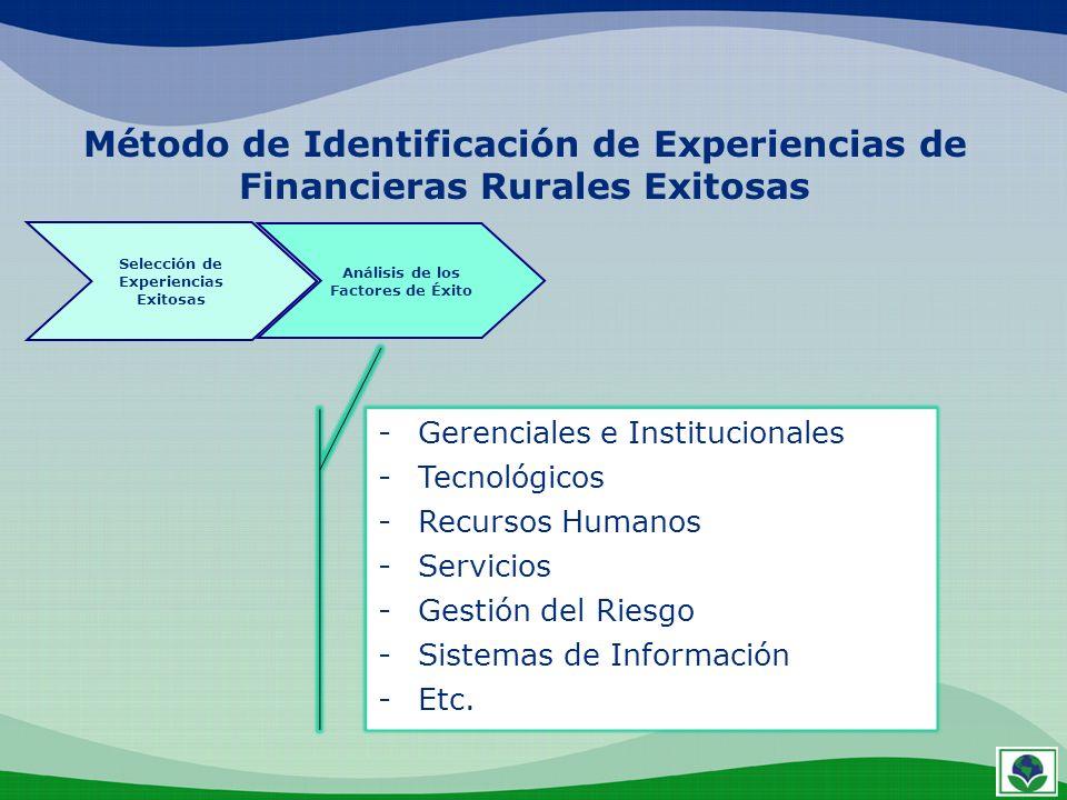 -Adaptación de las experiencias exitosas internacionales al caso mexicano -Réplica de IFR mexicanas exitosas Método de Identificación de Experiencias de Financieras Rurales Exitosas Selección de Experiencias Exitosas Análisis de los Factores de Éxito Análisis FODA Análisis de Susceptibilidad de Réplica