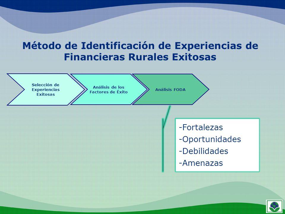 -Fortalezas -Oportunidades -Debilidades -Amenazas Método de Identificación de Experiencias de Financieras Rurales Exitosas Selección de Experiencias E