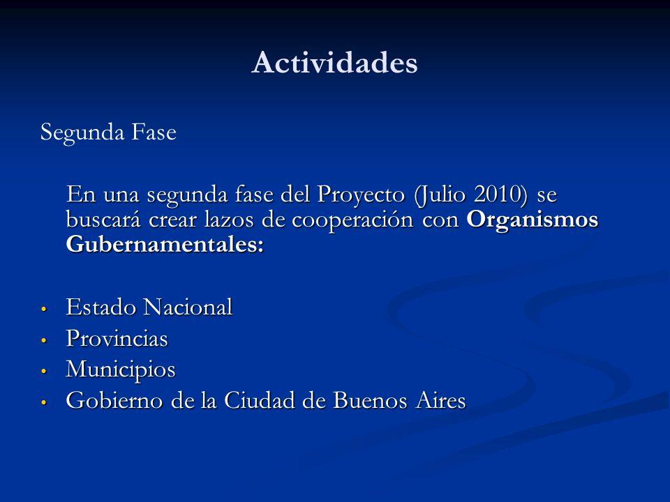Actividades Segunda Fase En una segunda fase del Proyecto (Julio 2010) se buscará crear lazos de cooperación con Organismos Gubernamentales: En una se