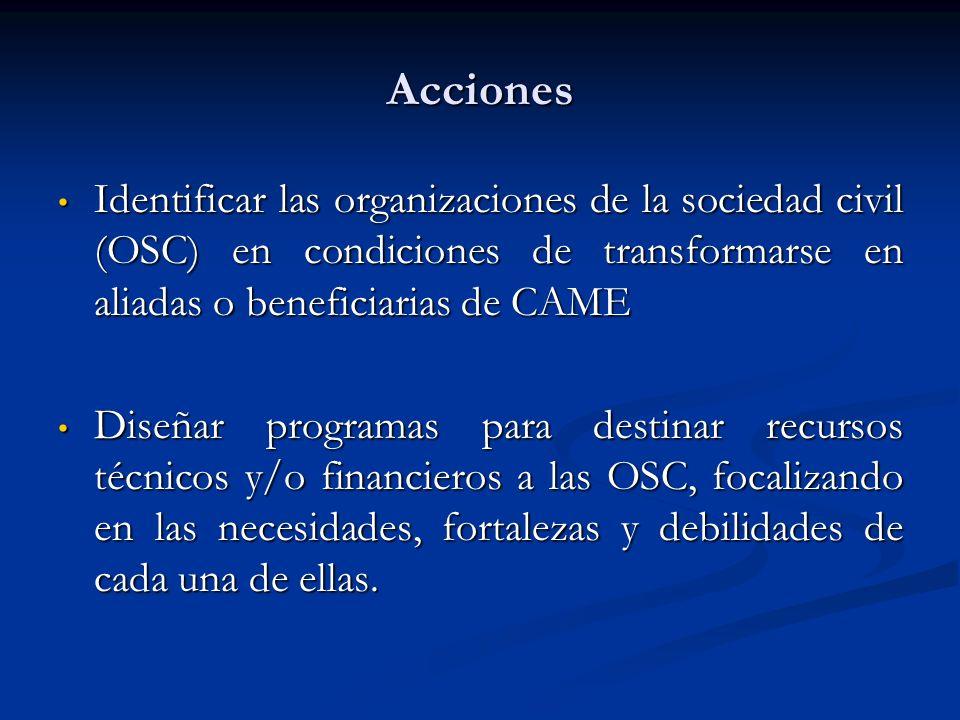 Acciones Identificar las organizaciones de la sociedad civil (OSC) en condiciones de transformarse en aliadas o beneficiarias de CAME Identificar las
