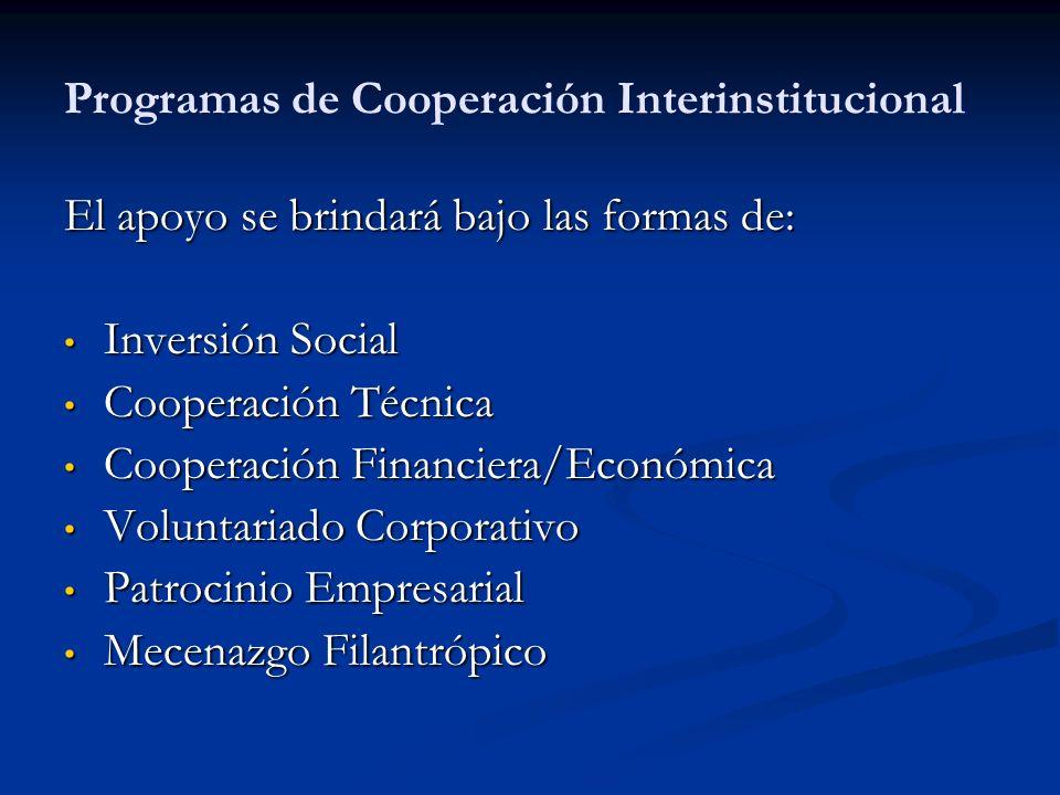 Programas de Cooperación Interinstitucional El apoyo se brindará bajo las formas de: Inversión Social Inversión Social Cooperación Técnica Cooperación