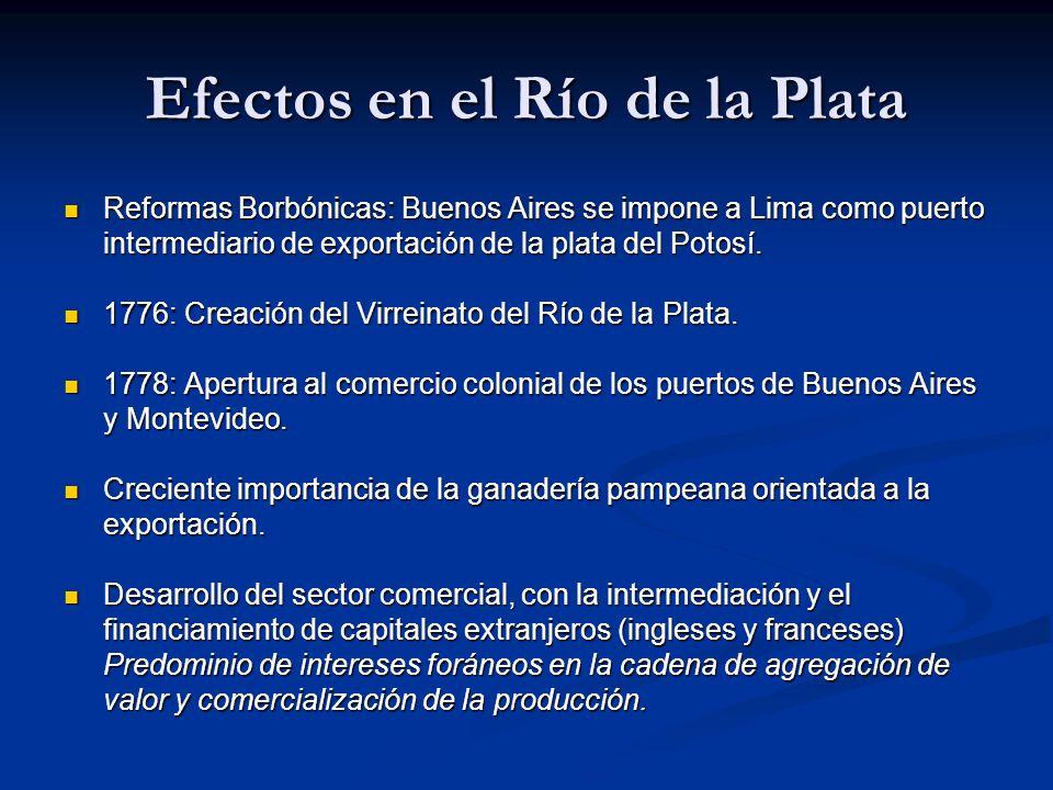 Efectos en el Río de la Plata Reformas Borbónicas: Buenos Aires se impone a Lima como puerto intermediario de exportación de la plata del Potosí. Refo