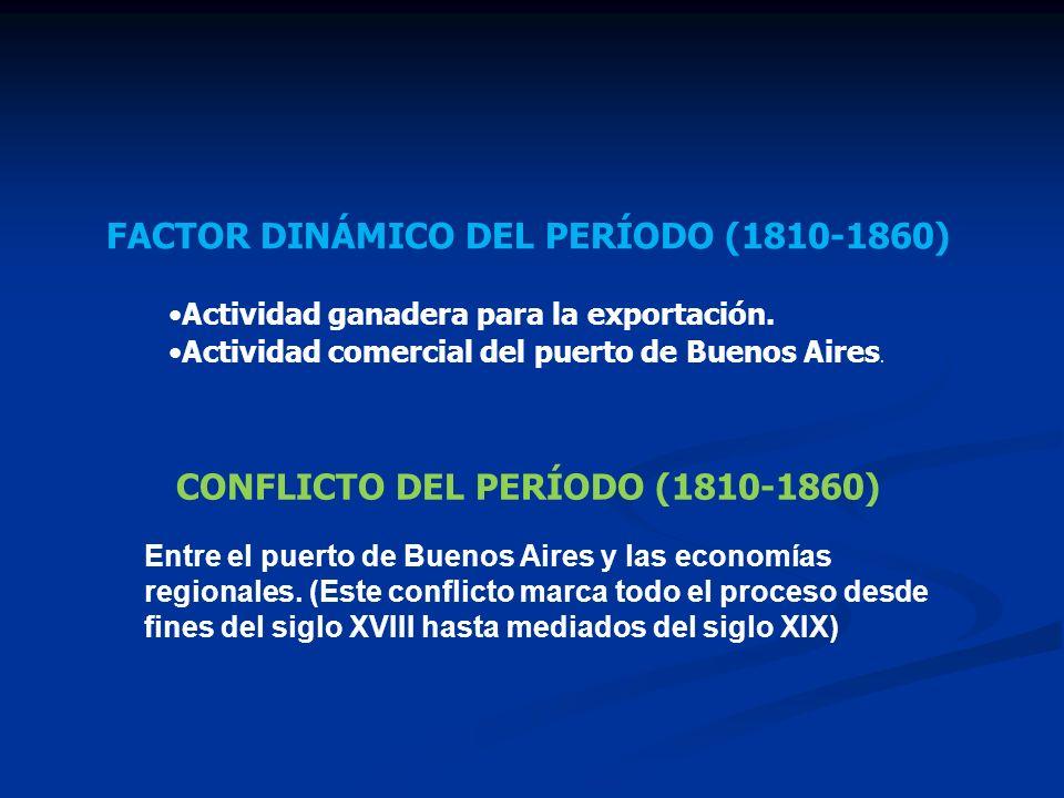 FACTOR DINÁMICO DEL PERÍODO (1810-1860) Entre el puerto de Buenos Aires y las economías regionales. (Este conflicto marca todo el proceso desde fines