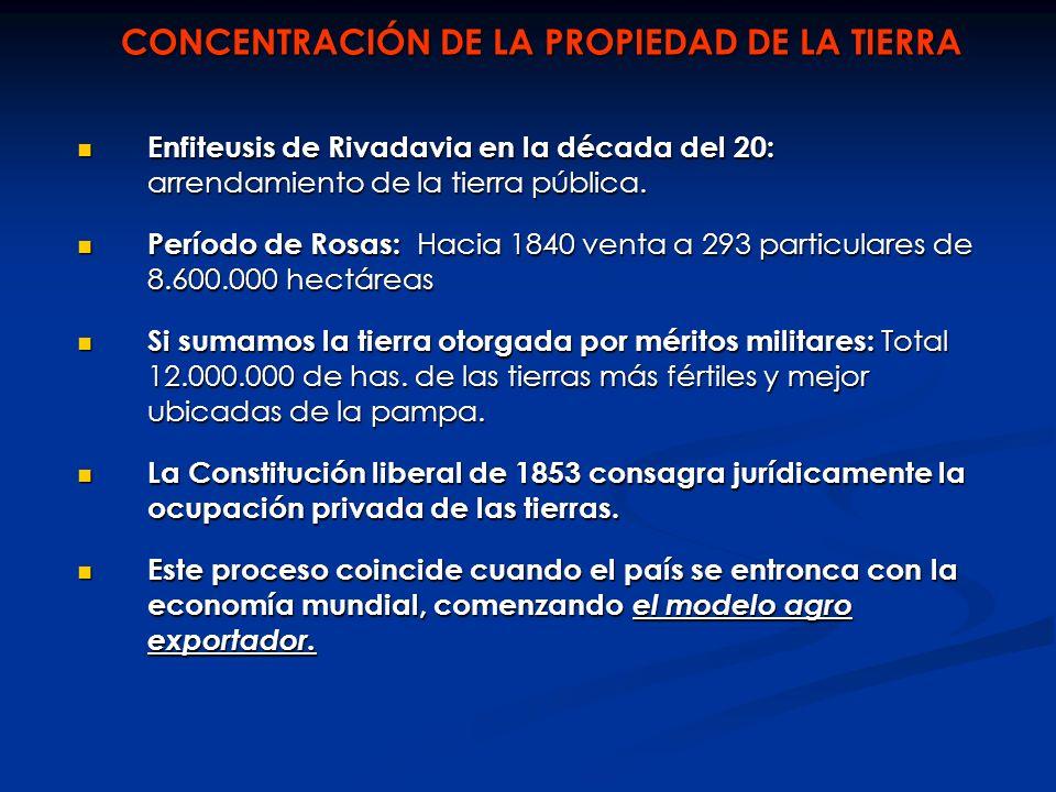 CONCENTRACIÓN DE LA PROPIEDAD DE LA TIERRA Enfiteusis de Rivadavia en la década del 20: arrendamiento de la tierra pública. Enfiteusis de Rivadavia en