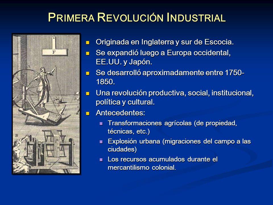 Revolución Industrial - Fases de la elaboración de la lana.