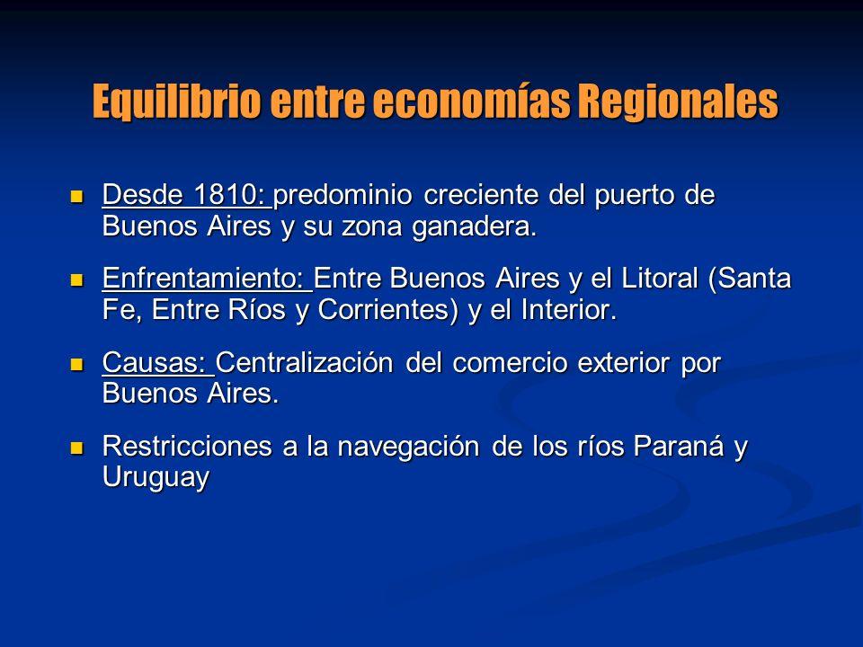 Equilibrio entre economías Regionales Desde 1810: predominio creciente del puerto de Buenos Aires y su zona ganadera. Desde 1810: predominio creciente