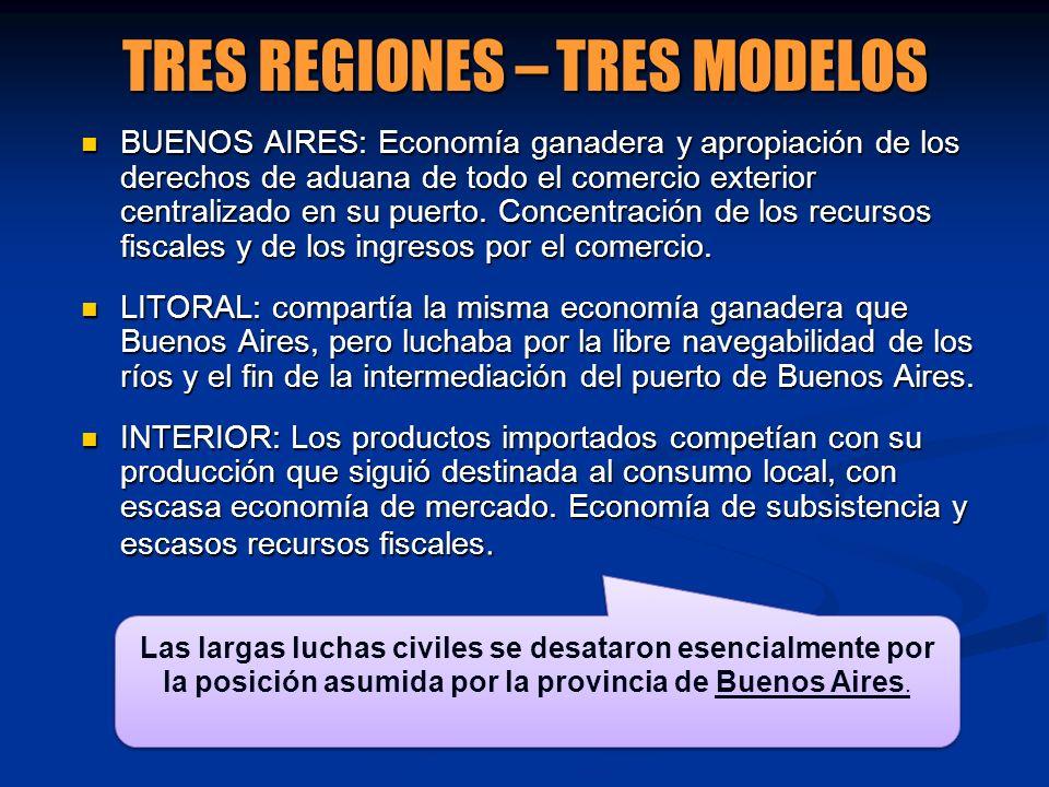 TRES REGIONES – TRES MODELOS BUENOS AIRES: Economía ganadera y apropiación de los derechos de aduana de todo el comercio exterior centralizado en su p