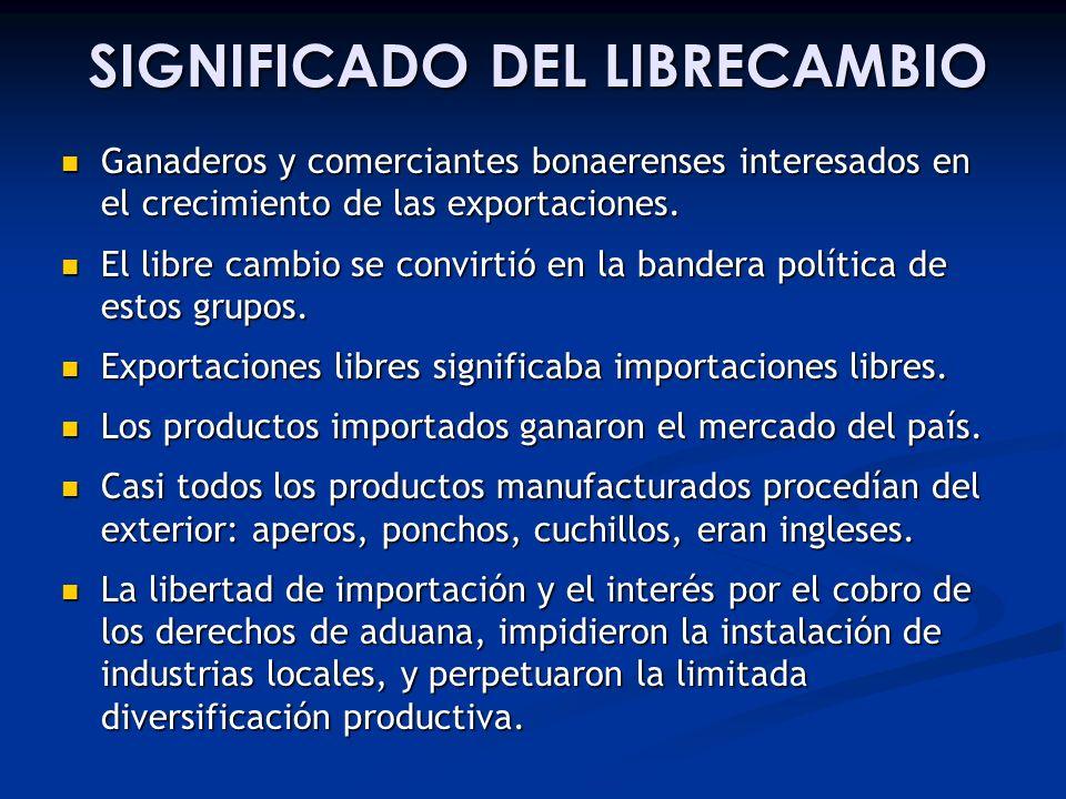 SIGNIFICADO DEL LIBRECAMBIO Ganaderos y comerciantes bonaerenses interesados en el crecimiento de las exportaciones. Ganaderos y comerciantes bonaeren