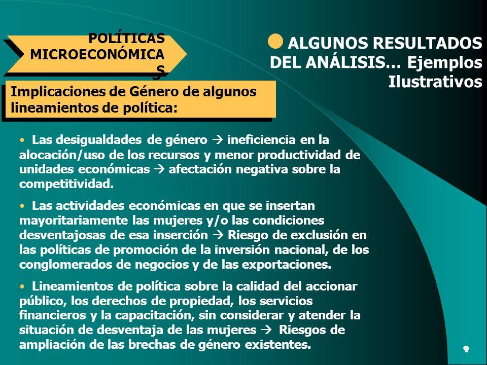 9 ALGUNOS RESULTADOS DEL ANÁLISIS… Ejemplos Ilustrativos POLÍTICAS MICROECONÓMICA S Implicaciones de Género de algunos lineamientos de política: Las d