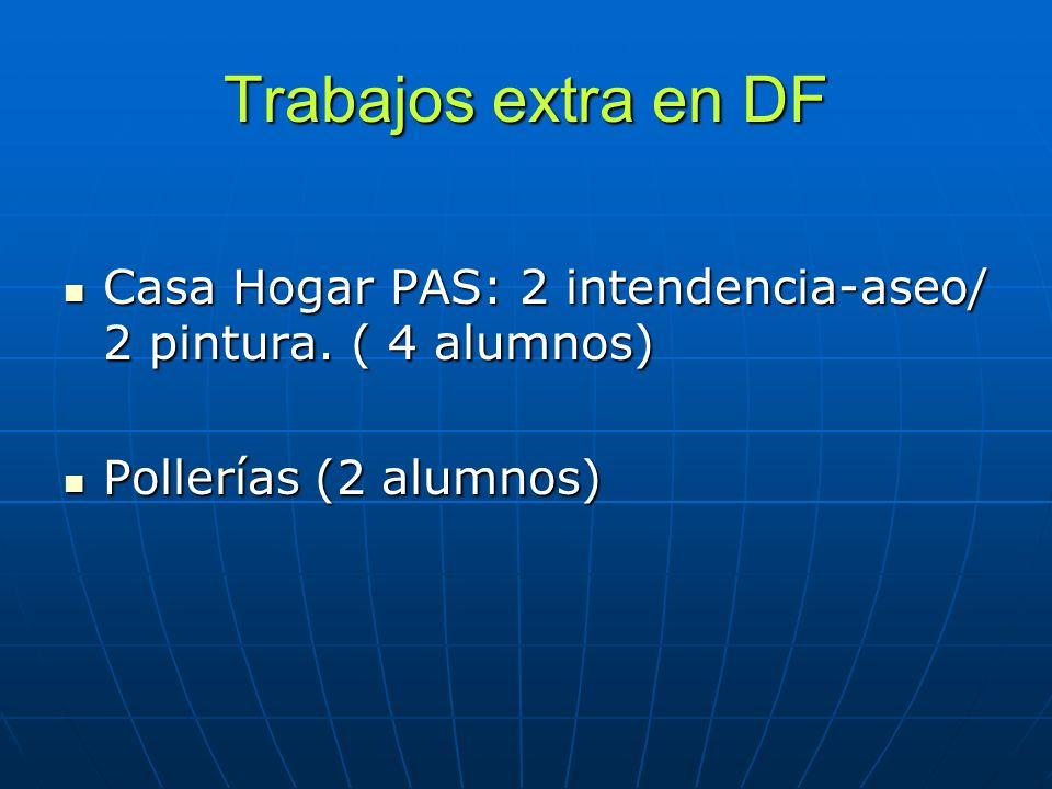 Trabajos extra en DF Casa Hogar PAS: 2 intendencia-aseo/ 2 pintura. ( 4 alumnos) Casa Hogar PAS: 2 intendencia-aseo/ 2 pintura. ( 4 alumnos) Pollerías