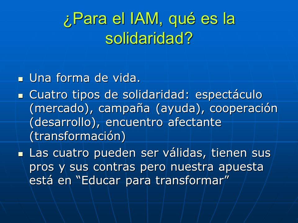 ¿Para el IAM, qué es la solidaridad? Una forma de vida. Una forma de vida. Cuatro tipos de solidaridad: espectáculo (mercado), campaña (ayuda), cooper