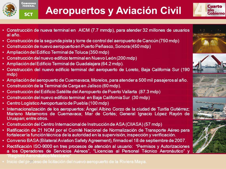 Aeropuertos y Aviación Civil Construcción de nueva terminal en AICM (7.7 mmdp), para atender 32 millones de usuarios al año. Construcción de la segund