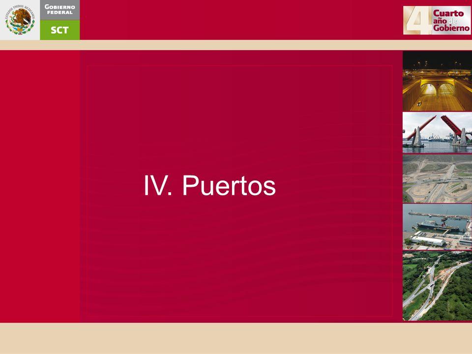 IV. Puertos