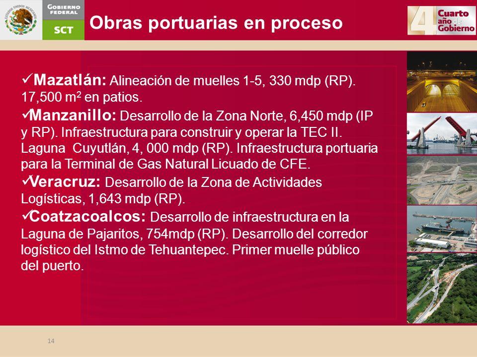 Mazatlán: Alineación de muelles 1-5, 330 mdp (RP). 17,500 m 2 en patios. Manzanillo: Desarrollo de la Zona Norte, 6,450 mdp (IP y RP). Infraestructura