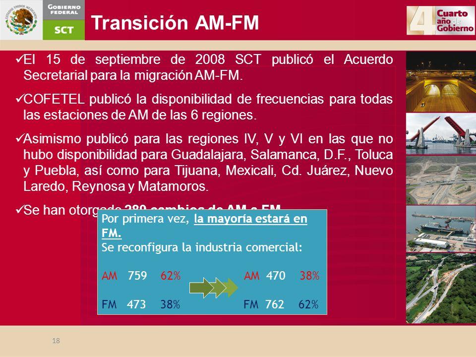 Transición AM-FM El 15 de septiembre de 2008 SCT publicó el Acuerdo Secretarial para la migración AM-FM. COFETEL publicó la disponibilidad de frecuenc
