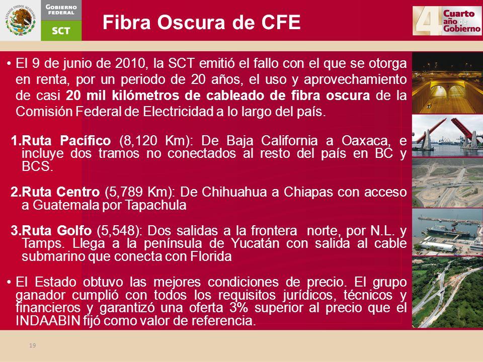 Fibra Oscura de CFE 19 El 9 de junio de 2010, la SCT emitió el fallo con el que se otorga en renta, por un periodo de 20 años, el uso y aprovechamient