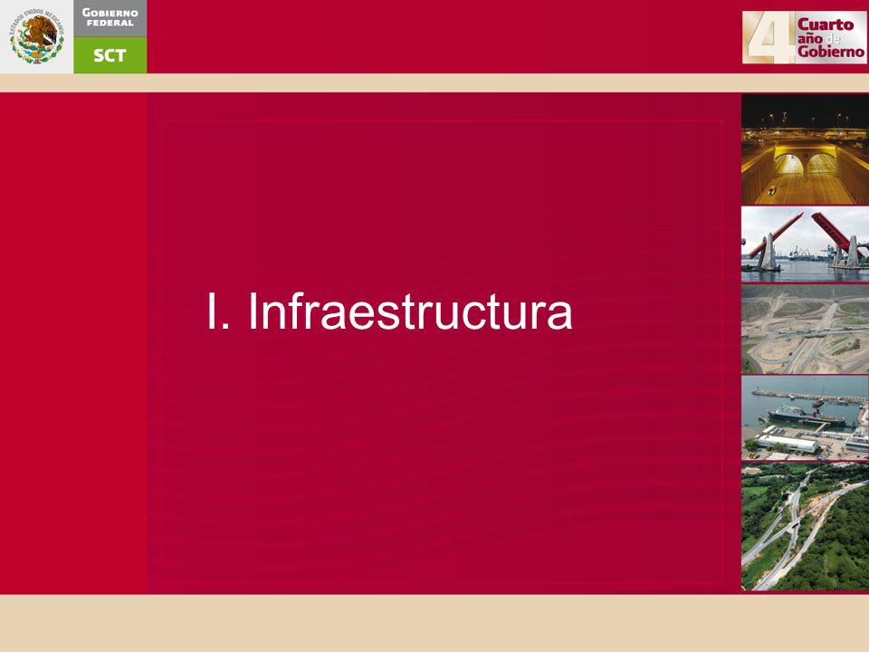 Fuente: Informes de gobierno Infraestructura Carretera 3 Inversión carretera 2007-2010: 175 mil mdp.
